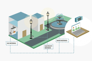 4G Modems for Smart City Energy Metering