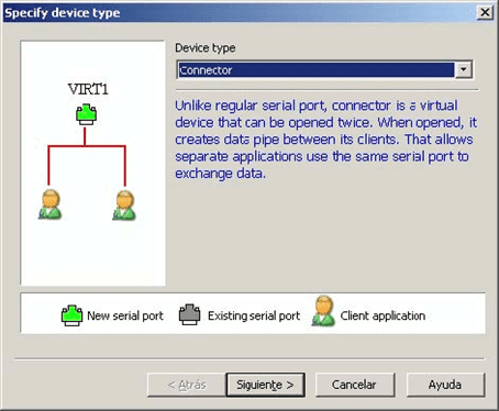 Virtual Serial Port Emulation Software