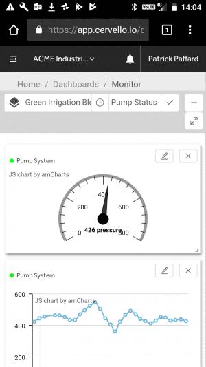 Pressure Monitoring Dashboard